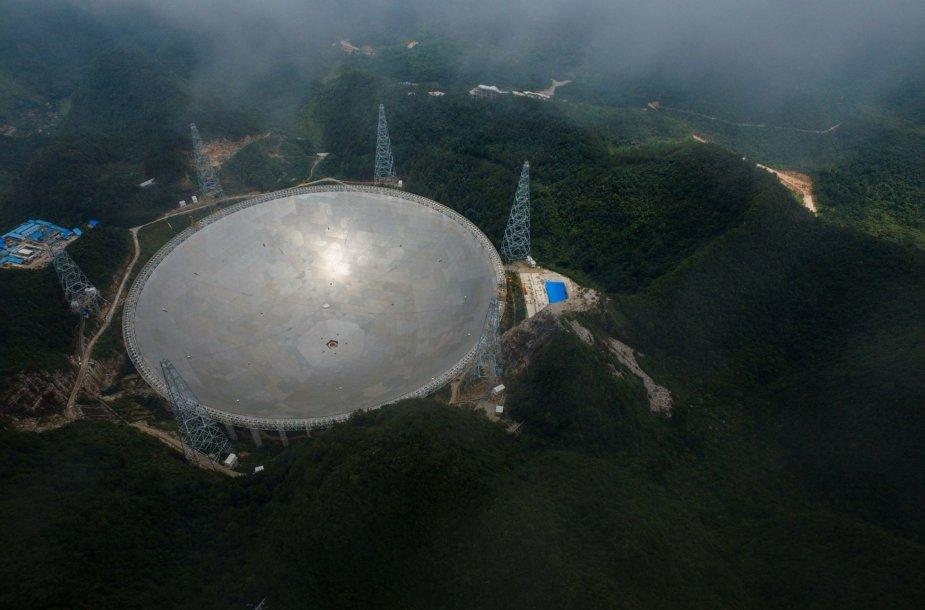 Radioteleskopas FAST