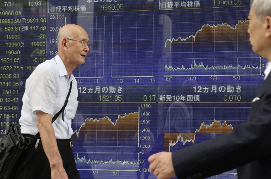 Tokijo vertybinių popierių biržos rezultatai