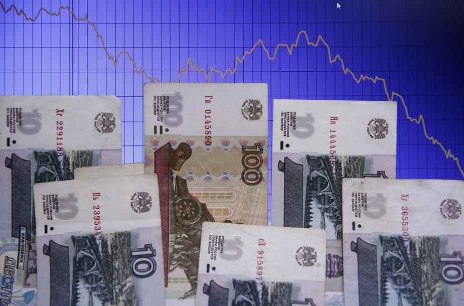 Prie Rusijos rublio kurso kritimo prisideda pinganti nafta
