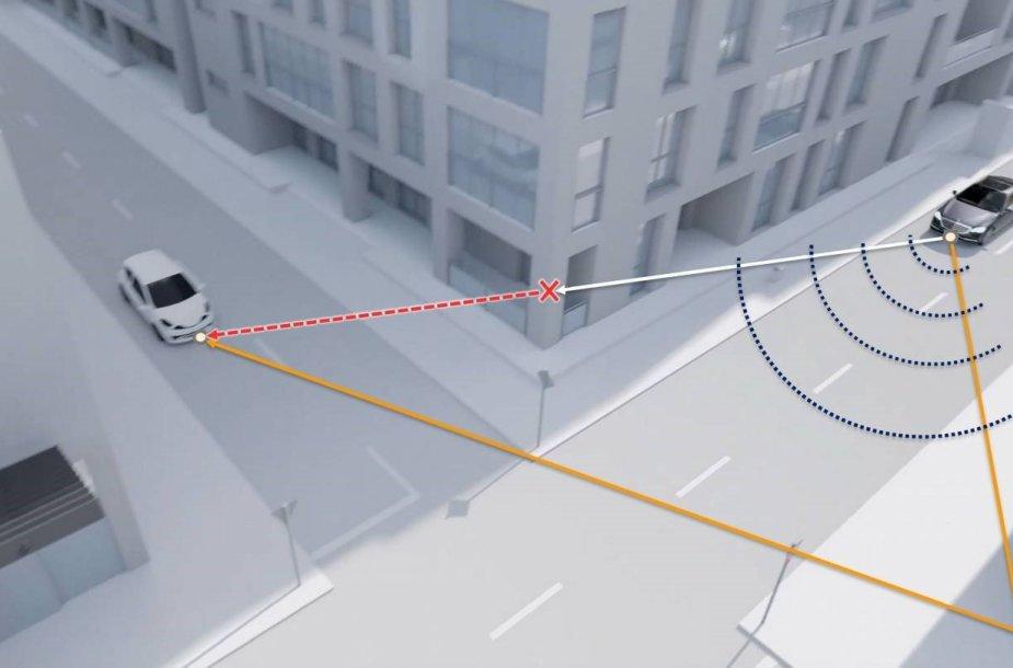 """Dėka tokios sistemos automobilis gebės """"matyti"""" ir už pastatų esantį objektą"""