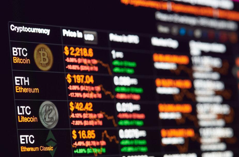 Kriptografinės valiutos