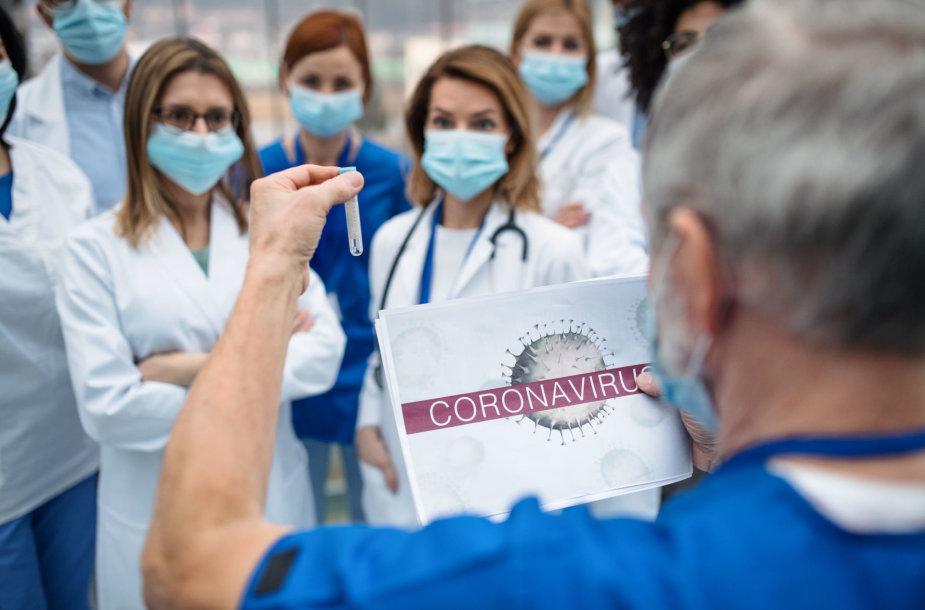 Instrukcija dėl koronaviruso