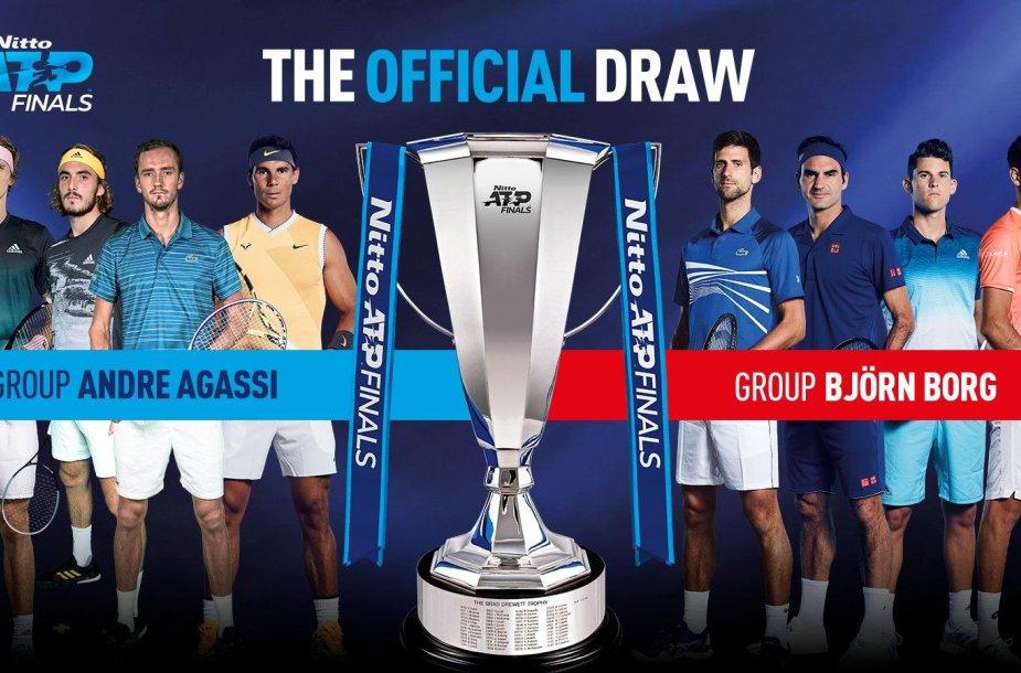 ATP baigiamojo turnyro pogrupiai