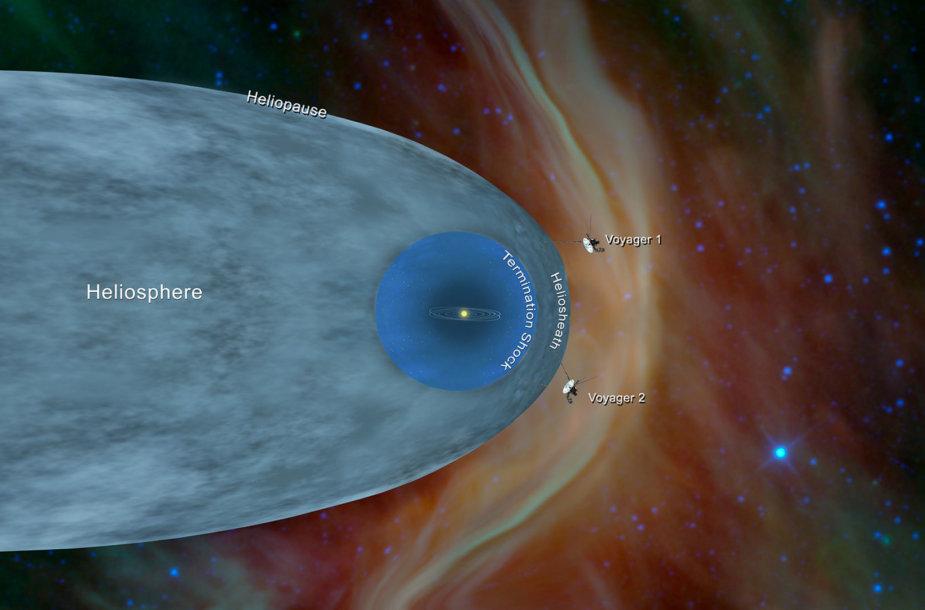 """""""Voyager 1"""" ir """"Voyager 2"""" zondų pozicijos, pažymėtos NASA kosminiame žemėlapyje"""