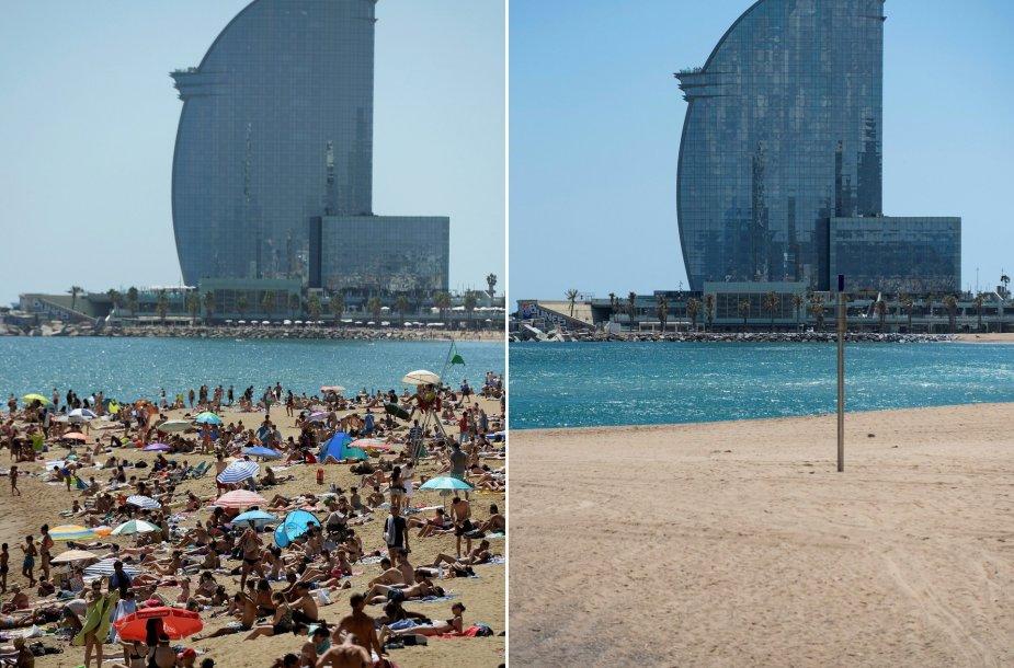 Barselona 2017 m. ir 2020 m., paskelbus karantiną
