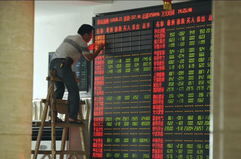 Akcijų birža Kinijoje