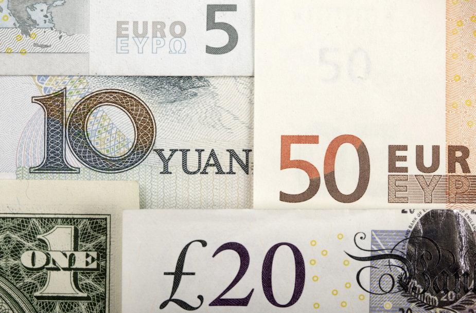 Pasaulio valiutos