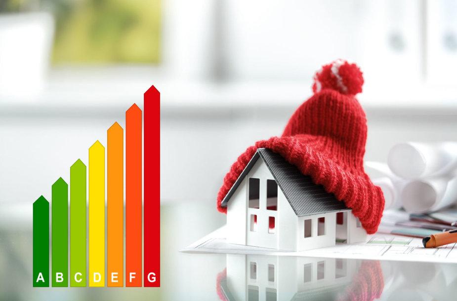 Energinis efektyvumas