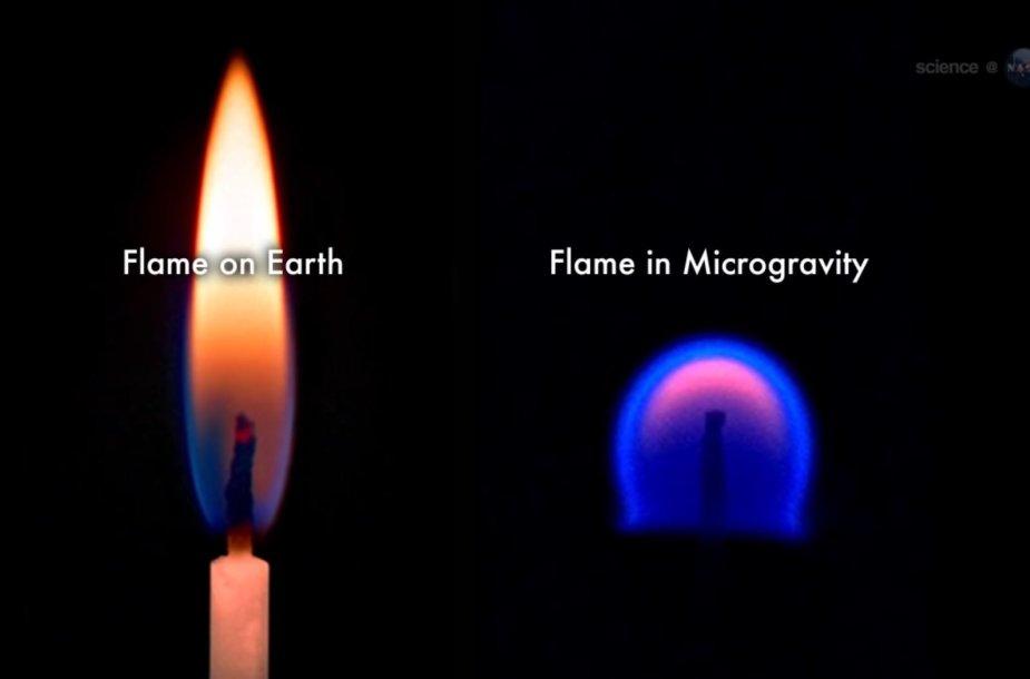 Liepsnos įprastomis ir mikrogravitacijos sąlygomis skirtumas