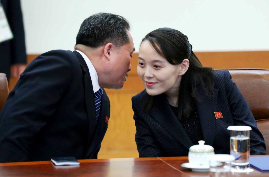 Kim Yo-jong Pietų Korėjoje
