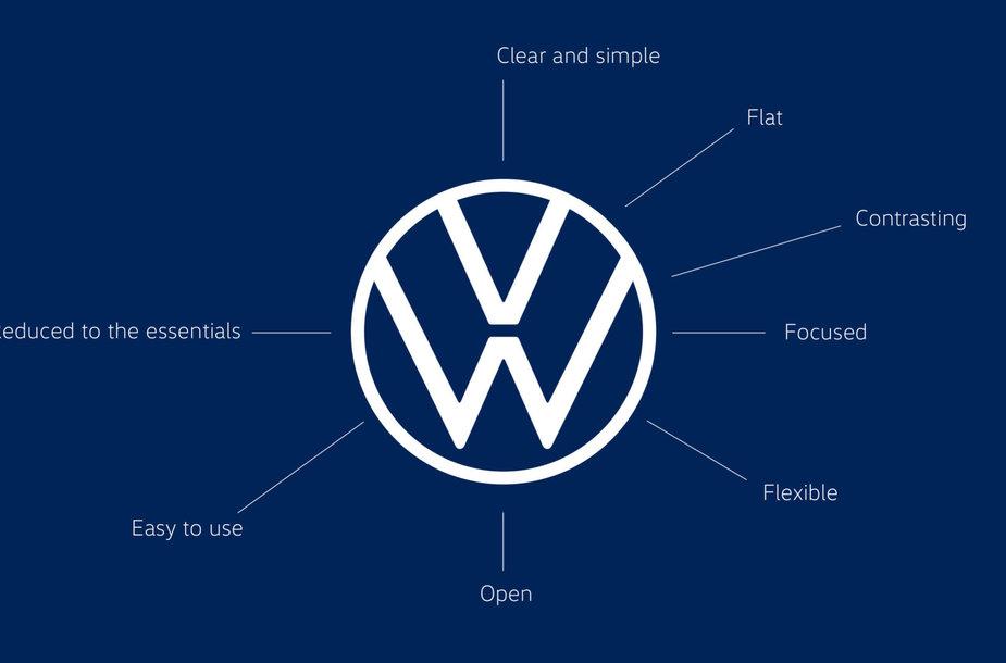 """Naujasis """"Volkswagen"""" logotipas"""