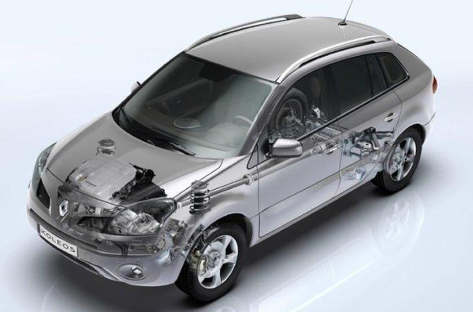 """Renault Koleos"""