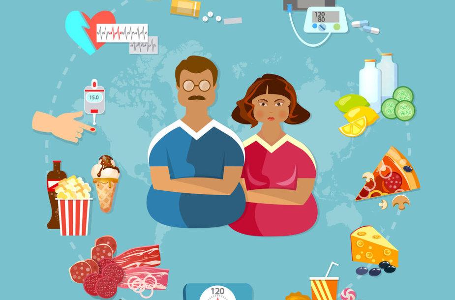 Nesveika mityba, lemianti širdies ligas