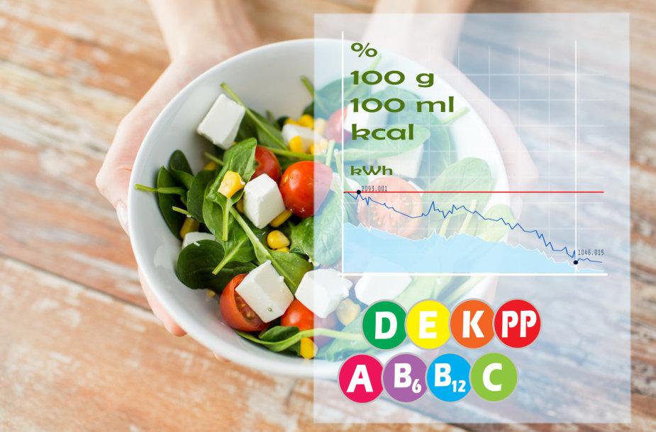 Produktai ir kalorijos.