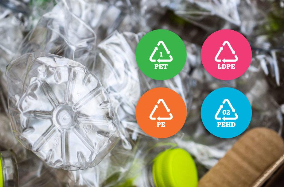 Plastiko pakuočių perdirbimo ženklinimas