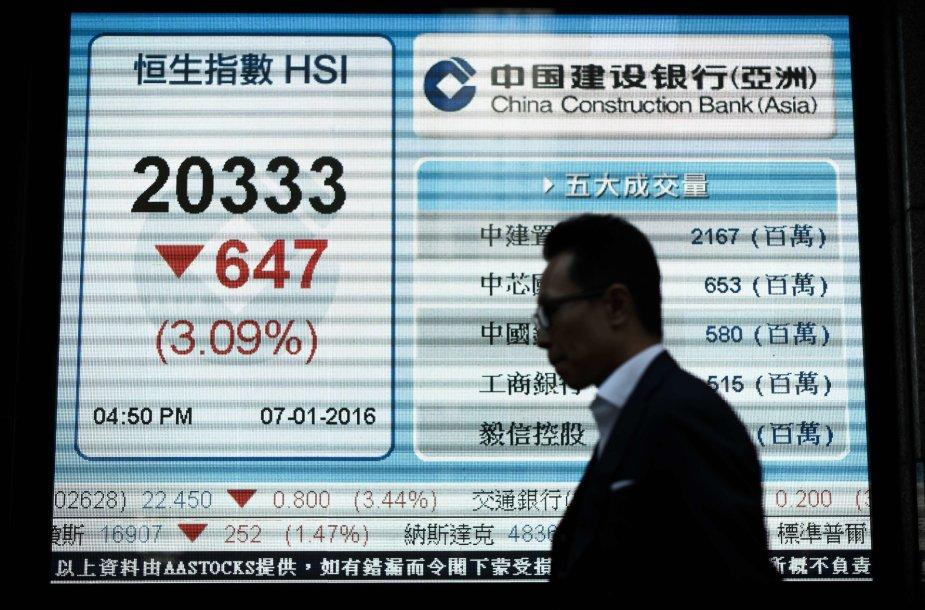 Vadinamasis išjungiklio mechanizmas, kuris įsigaliojo šių metų pradžioje ir kuriuo siekta sumažinti kintamumą Kinijos biržose.