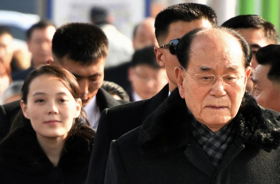 Kim Yong Namas ir Kim Yo Jong