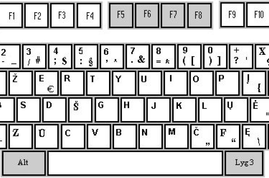 Lietuviška klaviatūra