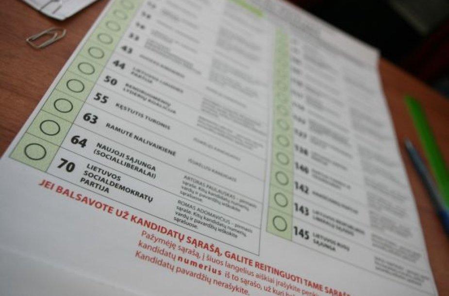 Rinkimų biuletenis