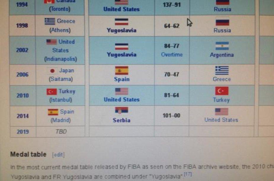Wikipedijos įrašas teigia, kad Serbija nugalėjo JAV