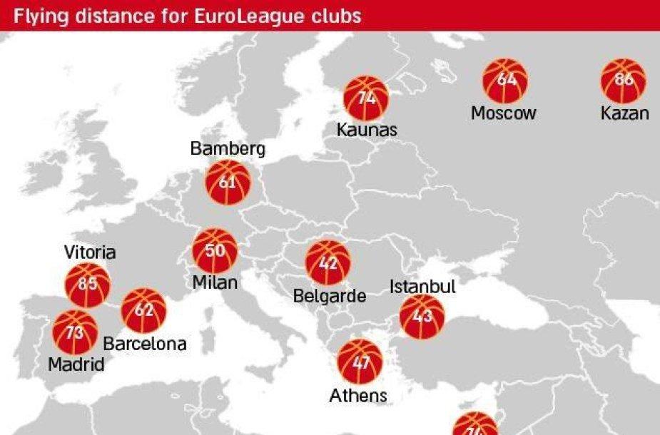 Eurolygos klubų kelionės