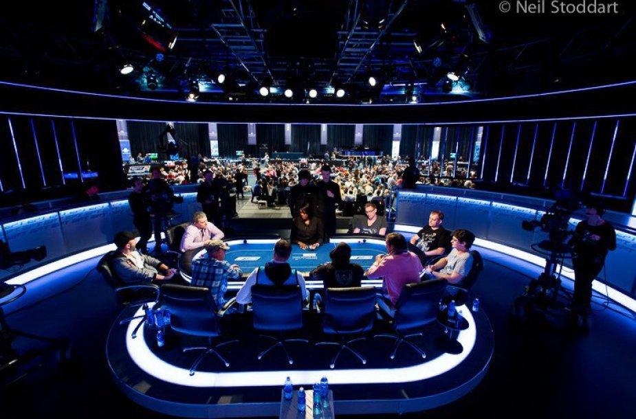 Europos pokerio turas (EPT)