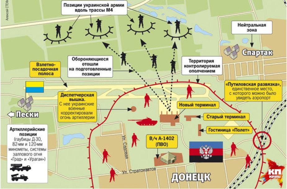 Donecko oro uosto žemėlapis